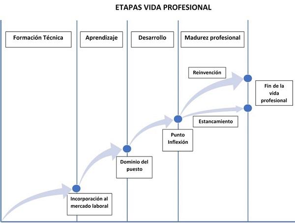 coaching_para_el_exito_profesional-importancia_accion