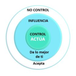coaching_zona_influencia